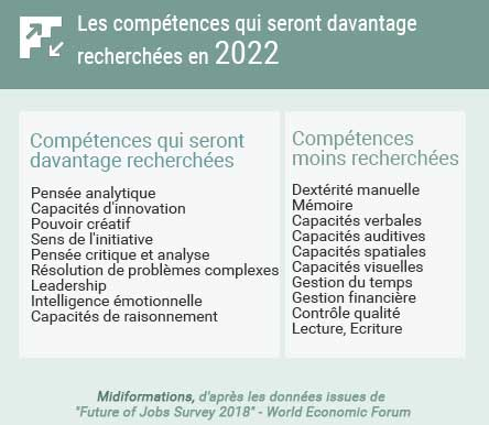 reevaluation-competences2-2022